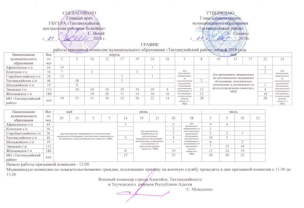 График работы ПК Тахтамукай в-18