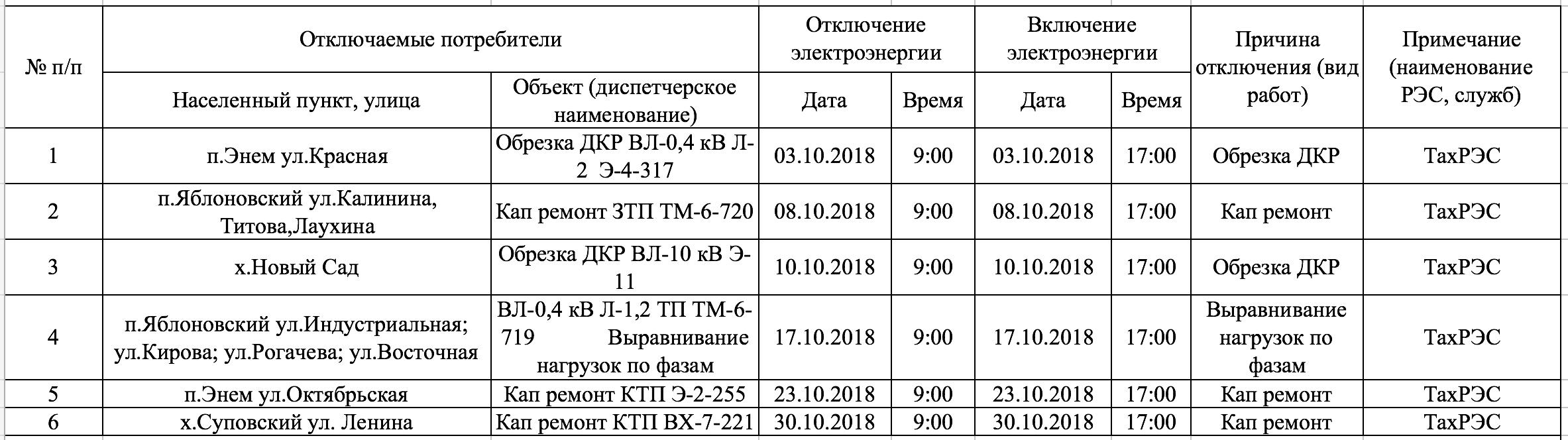 Снимок экрана 2018-10-06 в 23.52.55